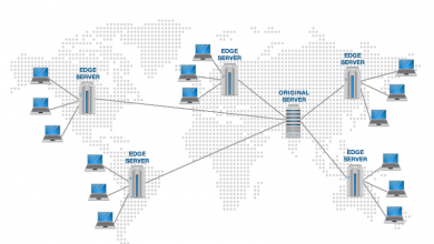شبکه توزیع محتوا CDN